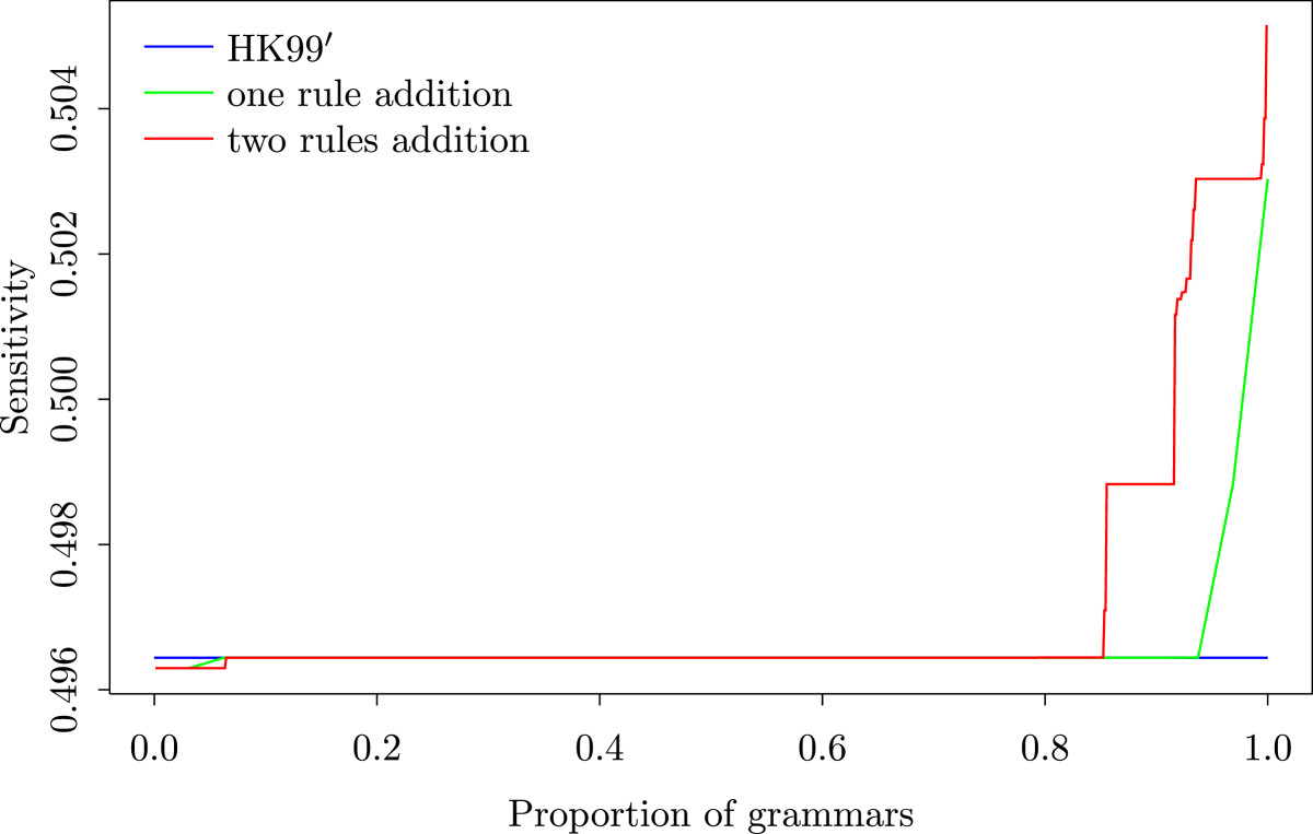 https://static-content.springer.com/image/art%3A10.1186%2F1471-2105-13-78/MediaObjects/12859_2011_Article_5311_Fig4_HTML.jpg