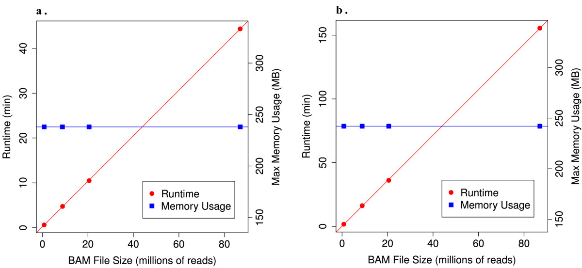 https://static-content.springer.com/image/art%3A10.1186%2F1471-2105-13-8/MediaObjects/12859_2011_Article_5039_Fig5_HTML.jpg