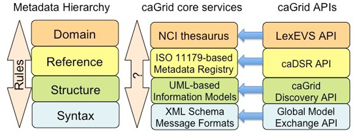 https://static-content.springer.com/image/art%3A10.1186%2F1471-2105-13-S1-S9/MediaObjects/12859_2012_Article_5008_Fig1_HTML.jpg