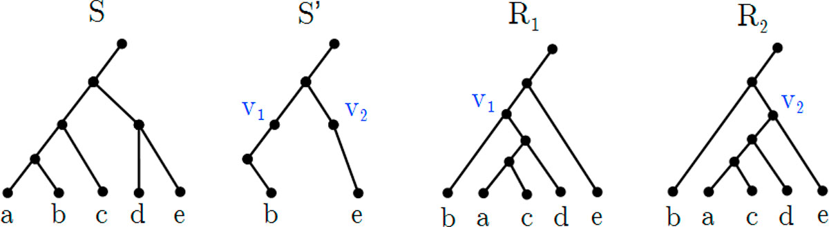 https://static-content.springer.com/image/art%3A10.1186%2F1471-2105-13-S10-S12/MediaObjects/12859_2012_Article_5217_Fig3_HTML.jpg