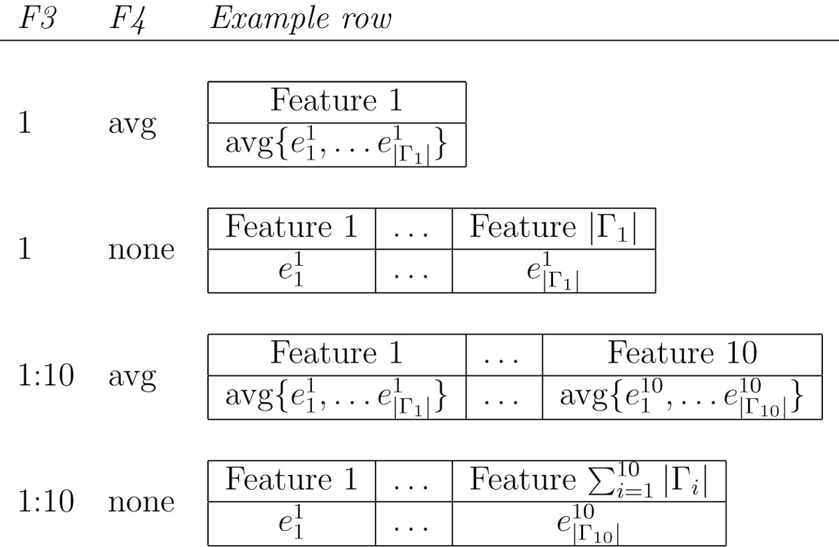 https://static-content.springer.com/image/art%3A10.1186%2F1471-2105-13-S10-S15/MediaObjects/12859_2012_Article_5220_Fig3_HTML.jpg