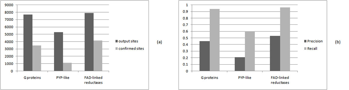 https://static-content.springer.com/image/art%3A10.1186%2F1471-2105-13-S10-S2/MediaObjects/12859_2012_Article_5207_Fig4_HTML.jpg