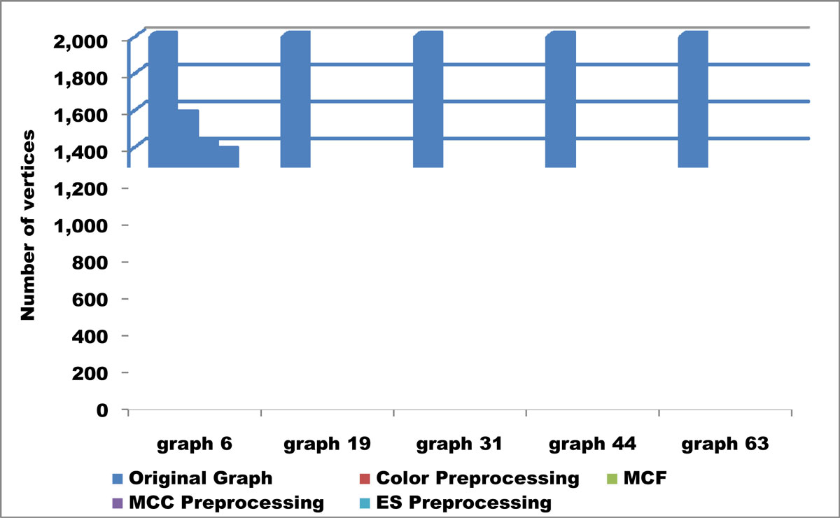 https://static-content.springer.com/image/art%3A10.1186%2F1471-2105-13-S10-S5/MediaObjects/12859_2012_Article_5210_Fig7_HTML.jpg