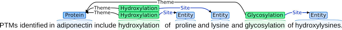 https://static-content.springer.com/image/art%3A10.1186%2F1471-2105-13-S11-S2/MediaObjects/12859_2012_Article_5227_Fig4_HTML.jpg