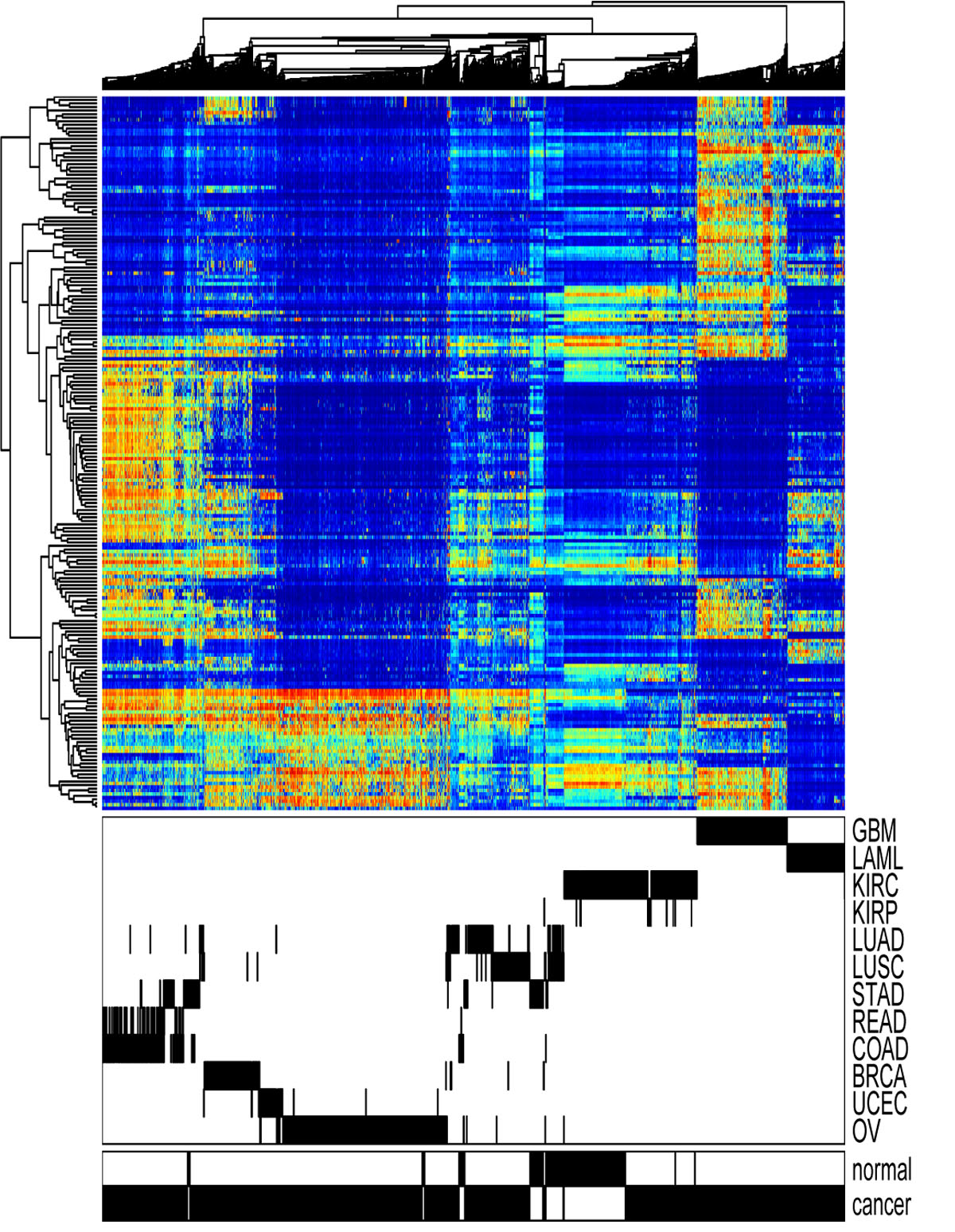 https://static-content.springer.com/image/art%3A10.1186%2F1471-2105-13-S13-S7/MediaObjects/12859_2012_Article_5292_Fig5_HTML.jpg