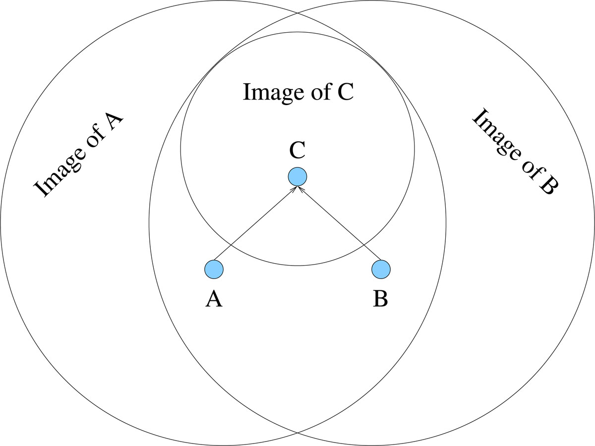 https://static-content.springer.com/image/art%3A10.1186%2F1471-2105-13-S13-S8/MediaObjects/12859_2012_Article_5293_Fig5_HTML.jpg