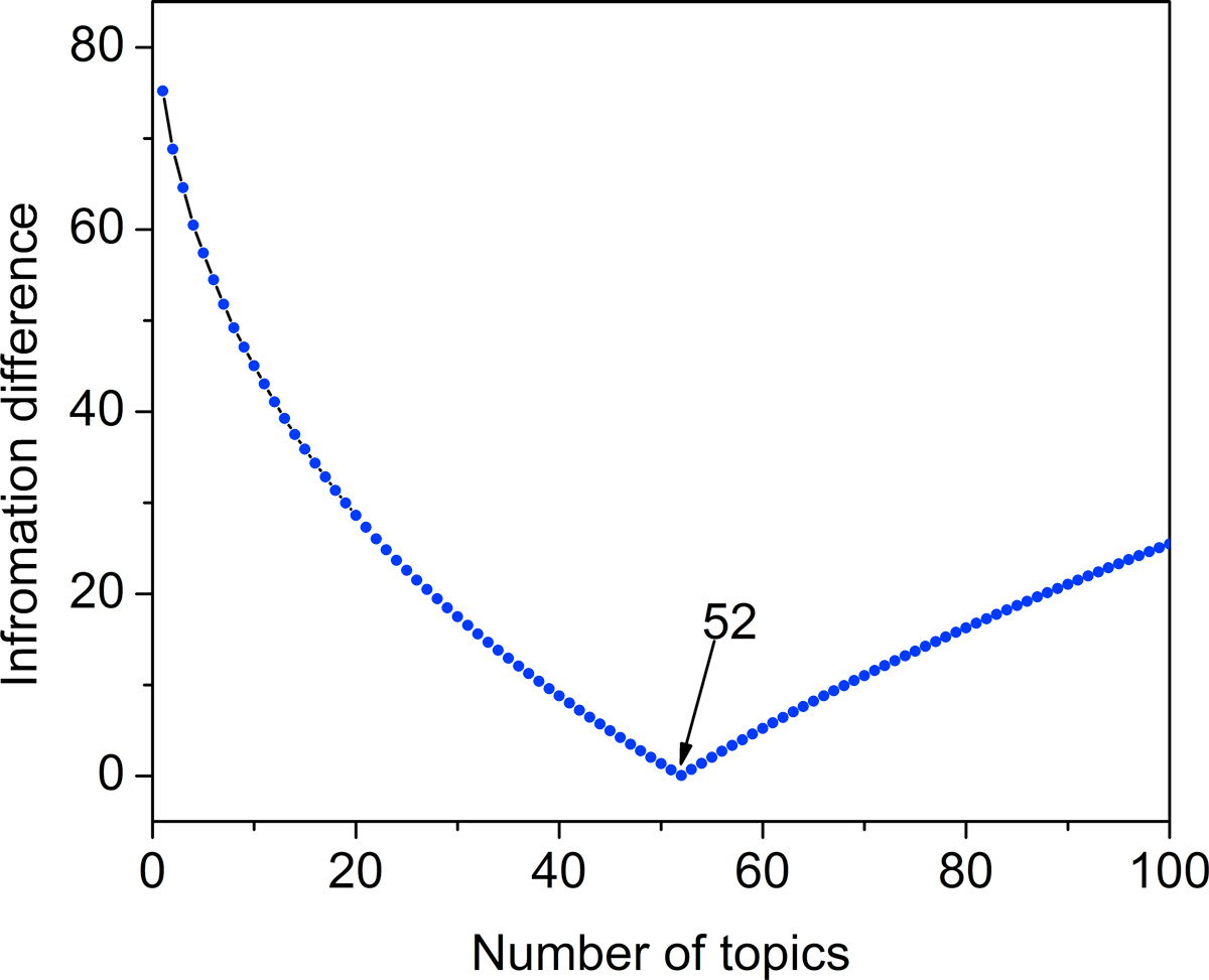https://static-content.springer.com/image/art%3A10.1186%2F1471-2105-13-S15-S6/MediaObjects/12859_2012_Article_5349_Fig2_HTML.jpg