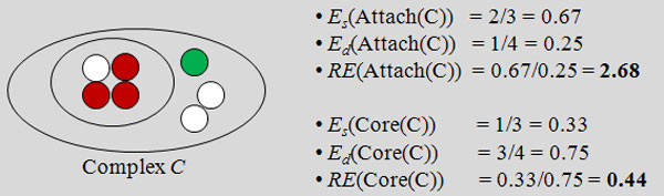 https://static-content.springer.com/image/art%3A10.1186%2F1471-2105-13-S17-S16/MediaObjects/12859_2012_Article_5480_Fig4_HTML.jpg