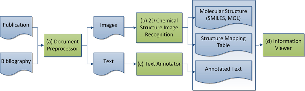 https://static-content.springer.com/image/art%3A10.1186%2F1471-2105-13-S17-S9/MediaObjects/12859_2012_Article_5473_Fig2_HTML.jpg