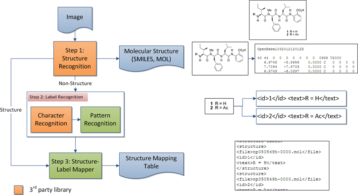 https://static-content.springer.com/image/art%3A10.1186%2F1471-2105-13-S17-S9/MediaObjects/12859_2012_Article_5473_Fig3_HTML.jpg