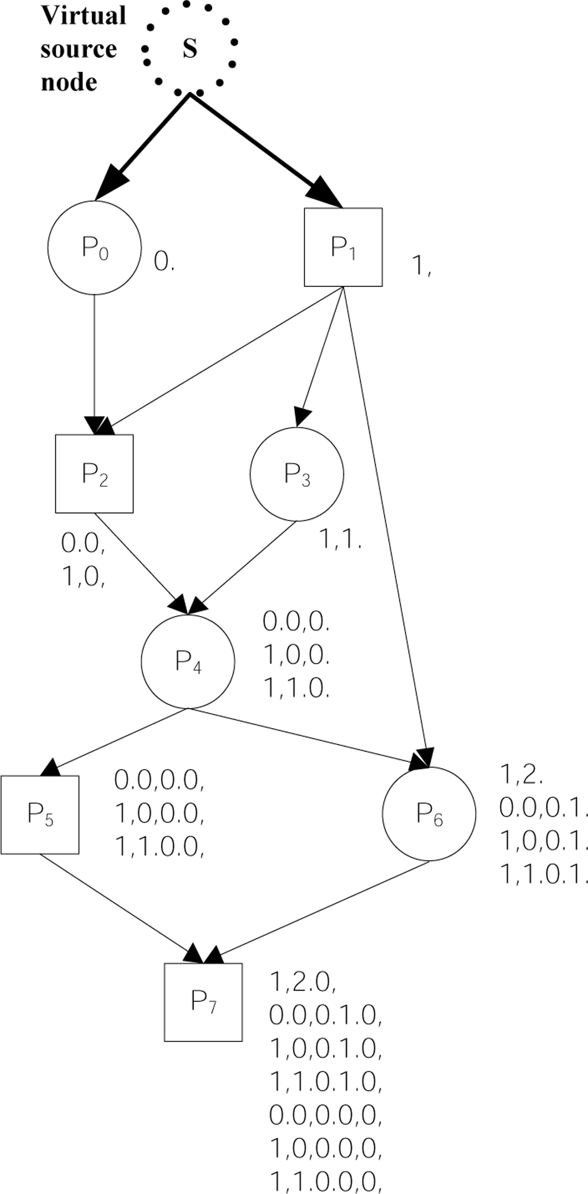 https://static-content.springer.com/image/art%3A10.1186%2F1471-2105-13-S3-S14/MediaObjects/12859_2012_Article_5092_Fig2_HTML.jpg