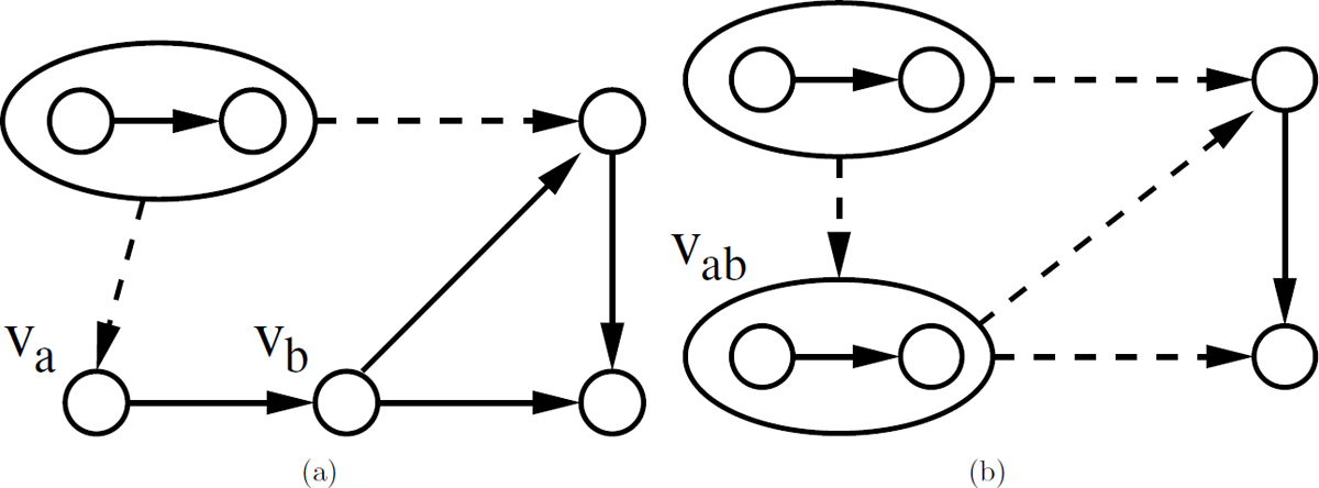 https://static-content.springer.com/image/art%3A10.1186%2F1471-2105-13-S3-S2/MediaObjects/12859_2012_Article_5080_Fig5_HTML.jpg