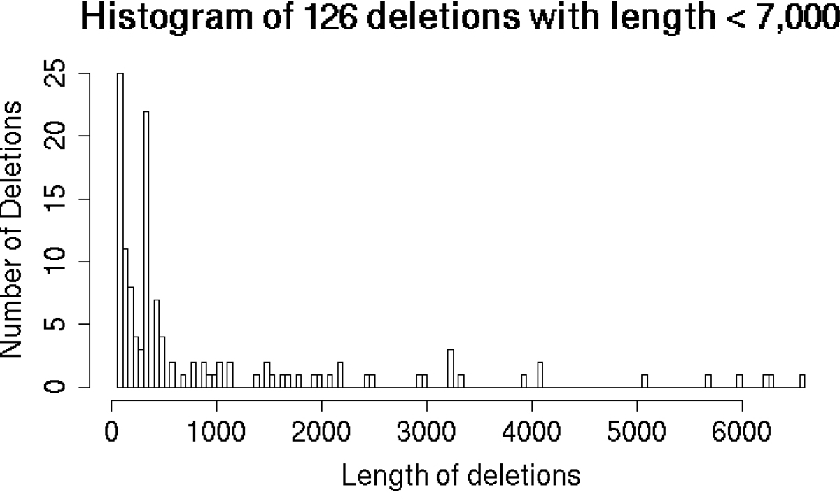 https://static-content.springer.com/image/art%3A10.1186%2F1471-2105-13-S6-S6/MediaObjects/12859_2012_Article_5143_Fig6_HTML.jpg