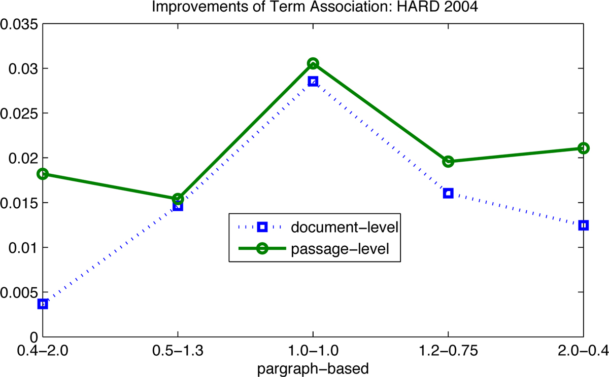 https://static-content.springer.com/image/art%3A10.1186%2F1471-2105-13-S9-S2/MediaObjects/12859_2012_Article_5194_Fig8_HTML.jpg