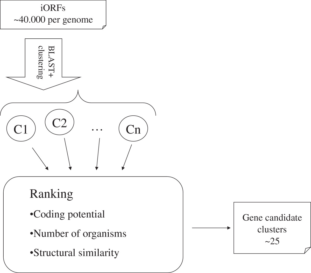 https://static-content.springer.com/image/art%3A10.1186%2F1471-2105-14-118/MediaObjects/12859_2012_Article_5838_Fig1_HTML.jpg