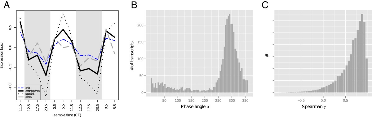 https://static-content.springer.com/image/art%3A10.1186%2F1471-2105-14-133/MediaObjects/12859_2012_Article_5904_Fig1_HTML.jpg