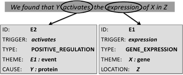 https://static-content.springer.com/image/art%3A10.1186%2F1471-2105-14-14/MediaObjects/12859_2012_Article_5634_Fig2_HTML.jpg