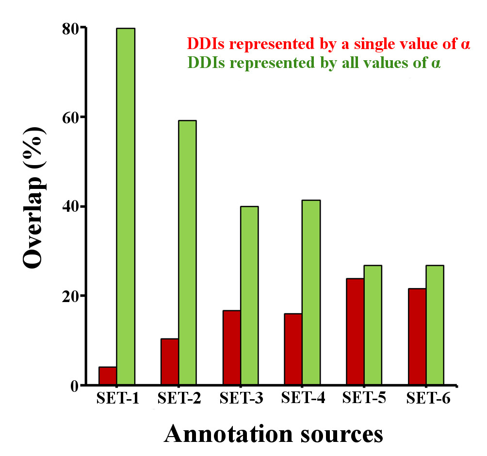 https://static-content.springer.com/image/art%3A10.1186%2F1471-2105-14-154/MediaObjects/12859_2012_Article_5881_Fig3_HTML.jpg