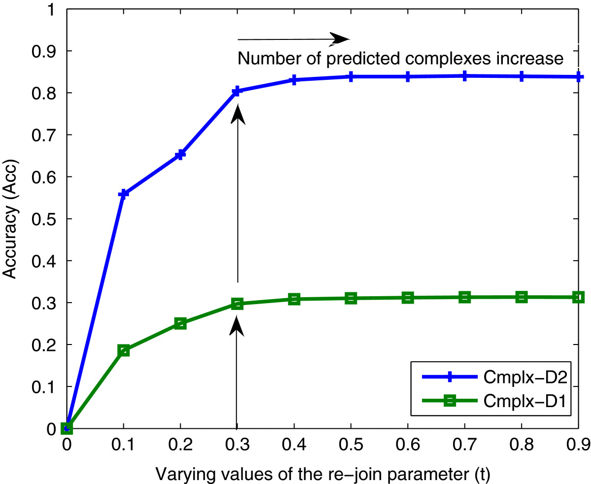https://static-content.springer.com/image/art%3A10.1186%2F1471-2105-14-163/MediaObjects/12859_2012_Article_5910_Fig4_HTML.jpg