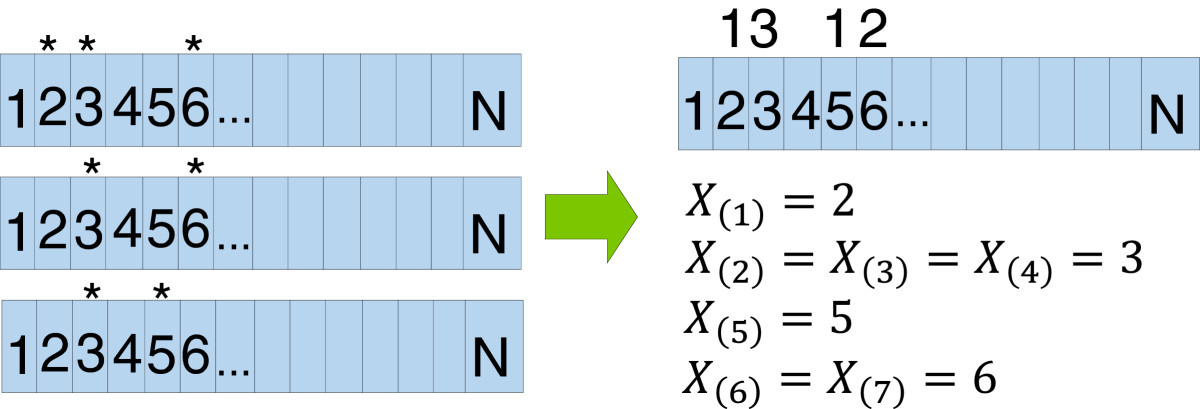 https://static-content.springer.com/image/art%3A10.1186%2F1471-2105-14-190/MediaObjects/12859_2013_Article_5935_Fig3_HTML.jpg
