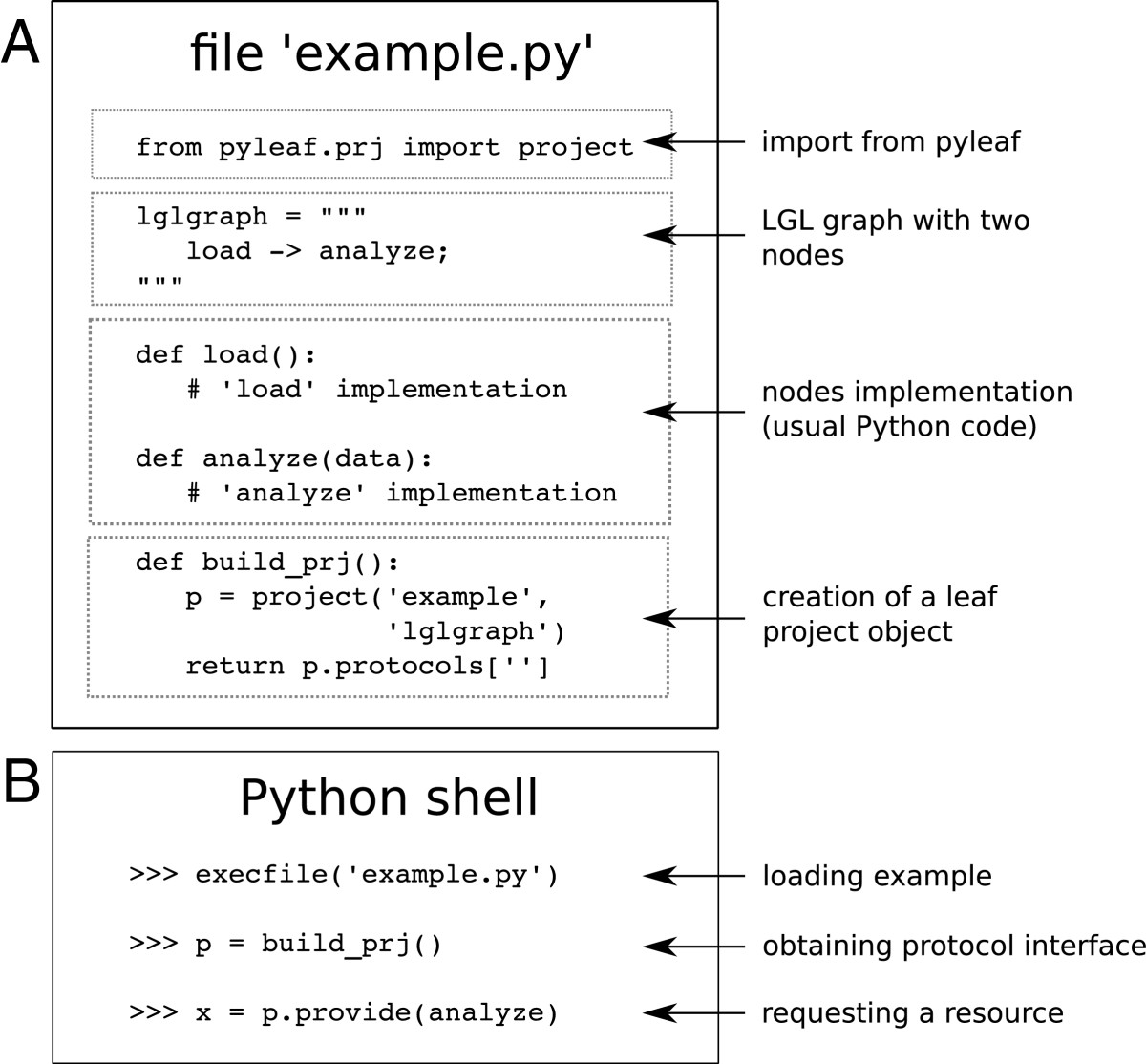 https://static-content.springer.com/image/art%3A10.1186%2F1471-2105-14-201/MediaObjects/12859_2013_Article_5962_Fig7_HTML.jpg
