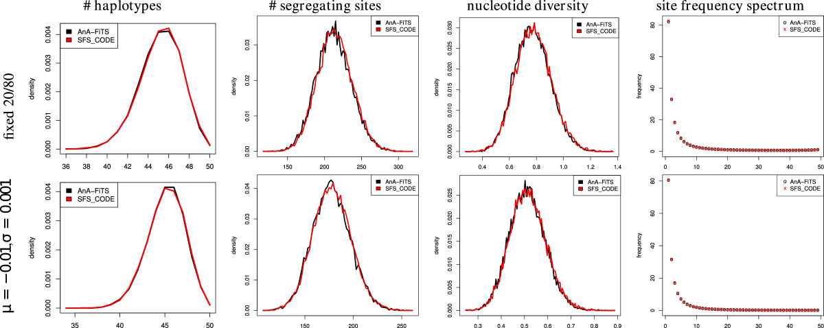 https://static-content.springer.com/image/art%3A10.1186%2F1471-2105-14-216/MediaObjects/12859_2013_Article_5981_Fig9_HTML.jpg