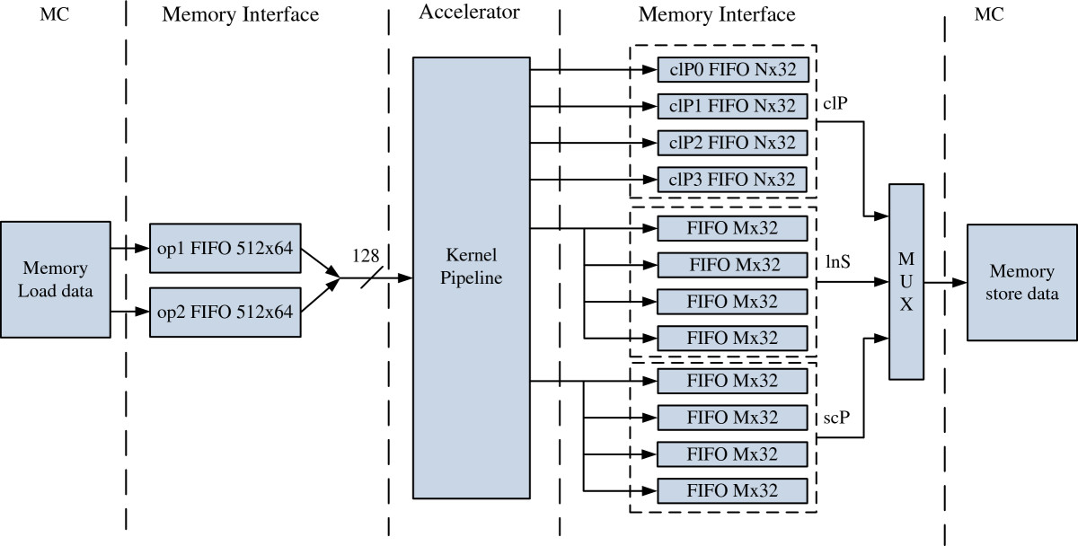 https://static-content.springer.com/image/art%3A10.1186%2F1471-2105-14-25/MediaObjects/12859_2012_Article_5727_Fig5_HTML.jpg