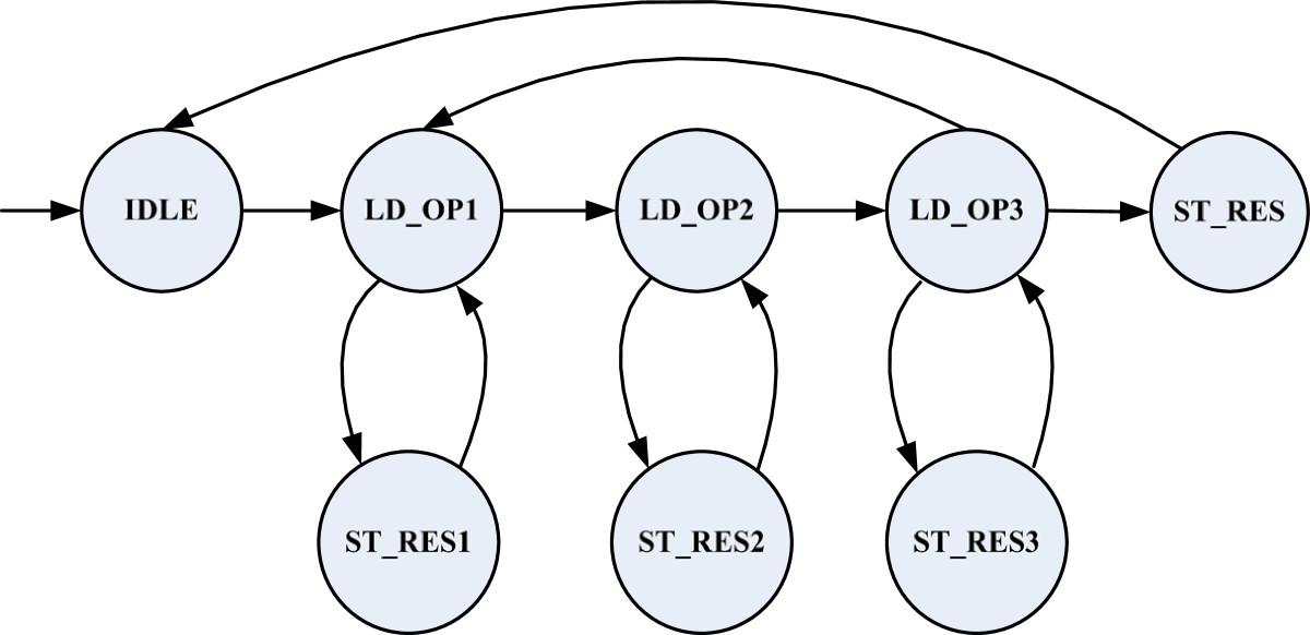 https://static-content.springer.com/image/art%3A10.1186%2F1471-2105-14-25/MediaObjects/12859_2012_Article_5727_Fig6_HTML.jpg