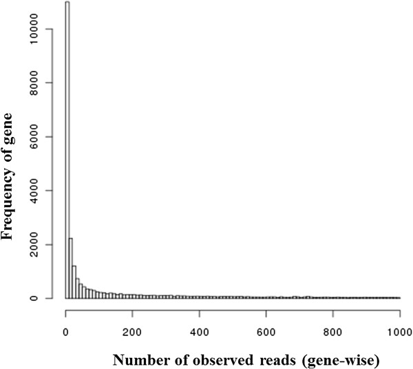 https://static-content.springer.com/image/art%3A10.1186%2F1471-2105-14-262/MediaObjects/12859_2013_Article_6025_Fig1_HTML.jpg