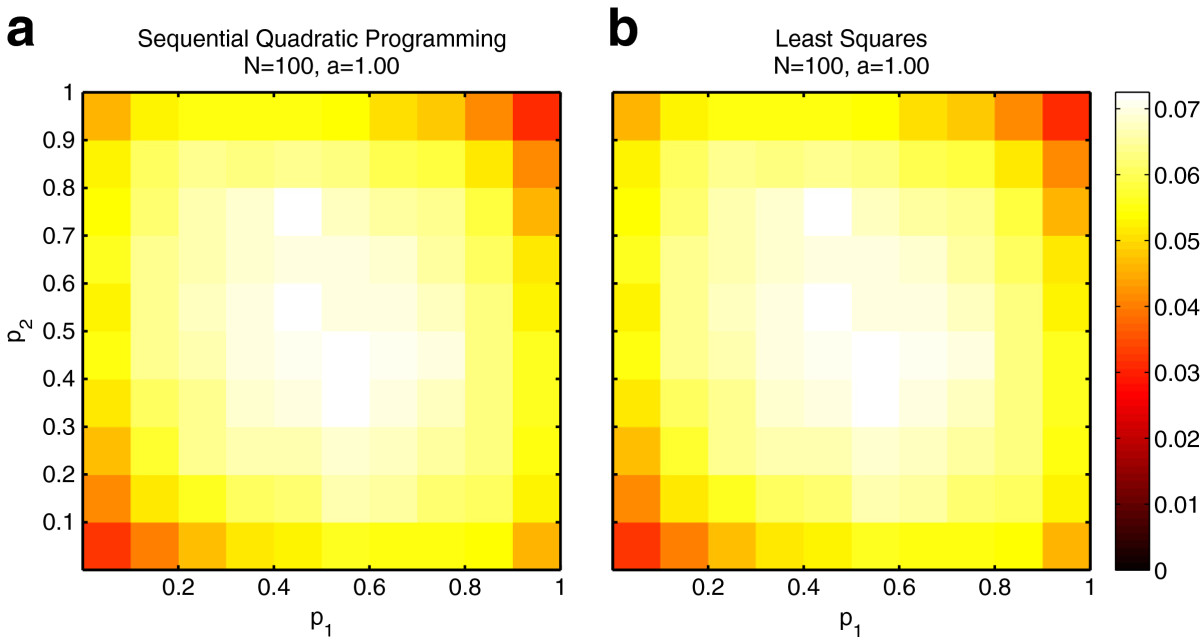 https://static-content.springer.com/image/art%3A10.1186%2F1471-2105-14-28/MediaObjects/12859_2012_Article_5748_Fig2_HTML.jpg