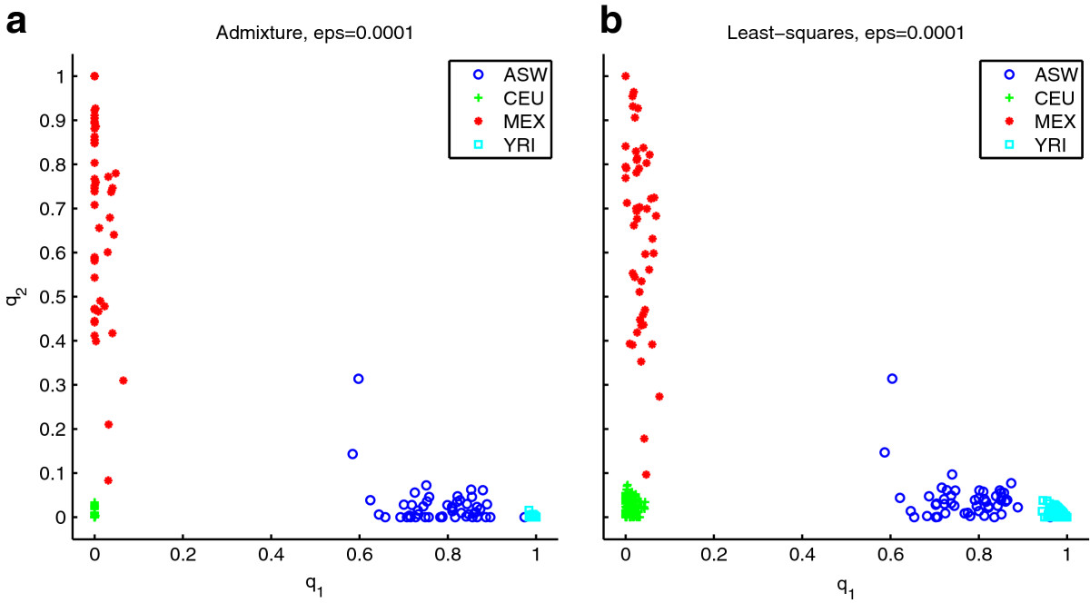 https://static-content.springer.com/image/art%3A10.1186%2F1471-2105-14-28/MediaObjects/12859_2012_Article_5748_Fig5_HTML.jpg