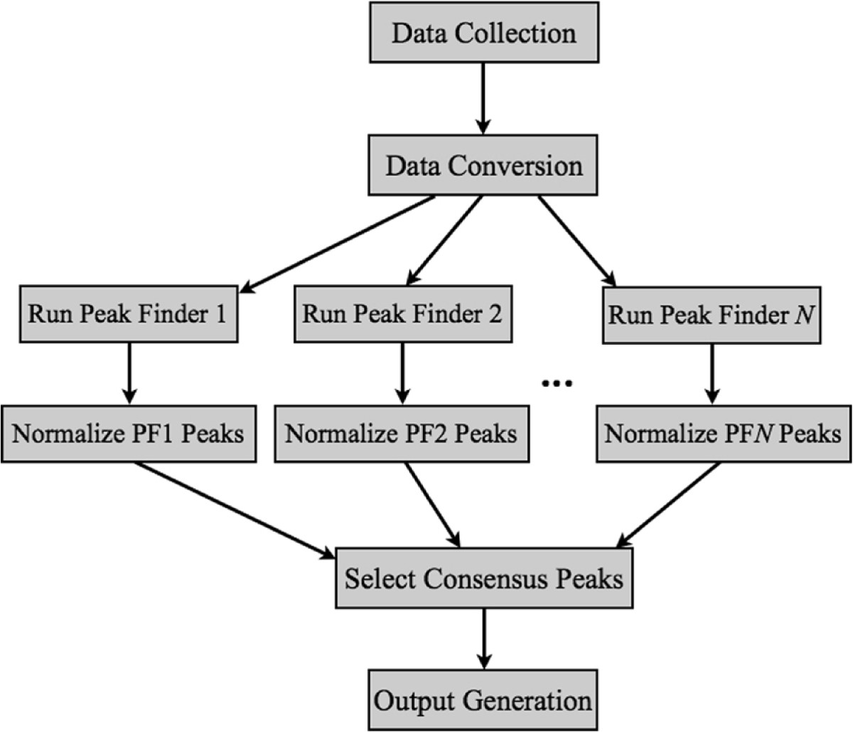 https://static-content.springer.com/image/art%3A10.1186%2F1471-2105-14-280/MediaObjects/12859_2013_Article_6174_Fig1_HTML.jpg