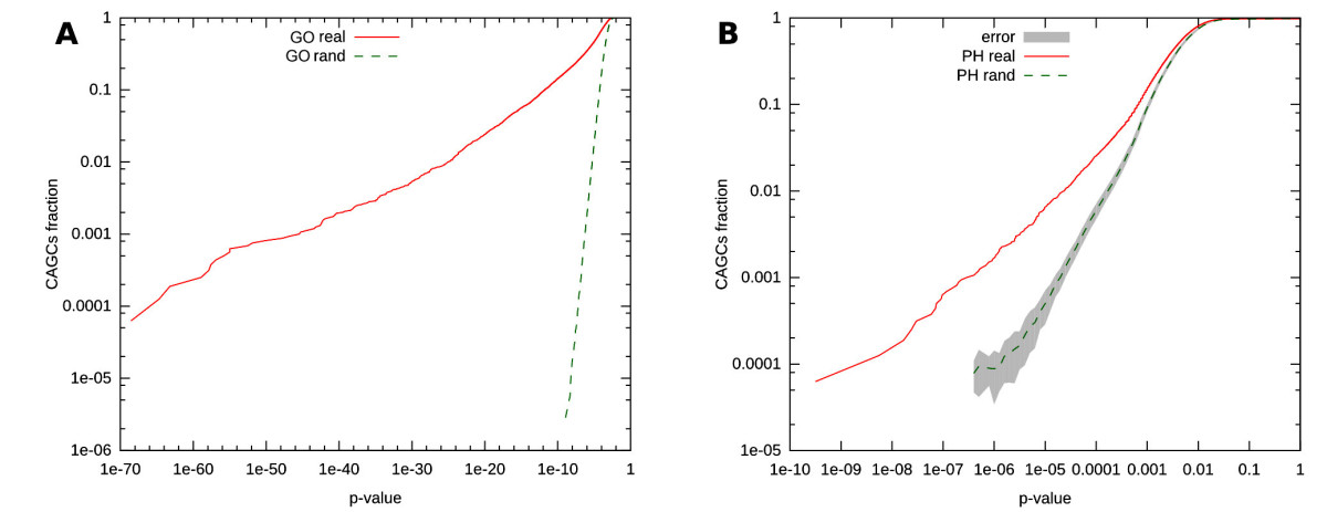 https://static-content.springer.com/image/art%3A10.1186%2F1471-2105-14-288/MediaObjects/12859_2013_Article_6075_Fig2_HTML.jpg