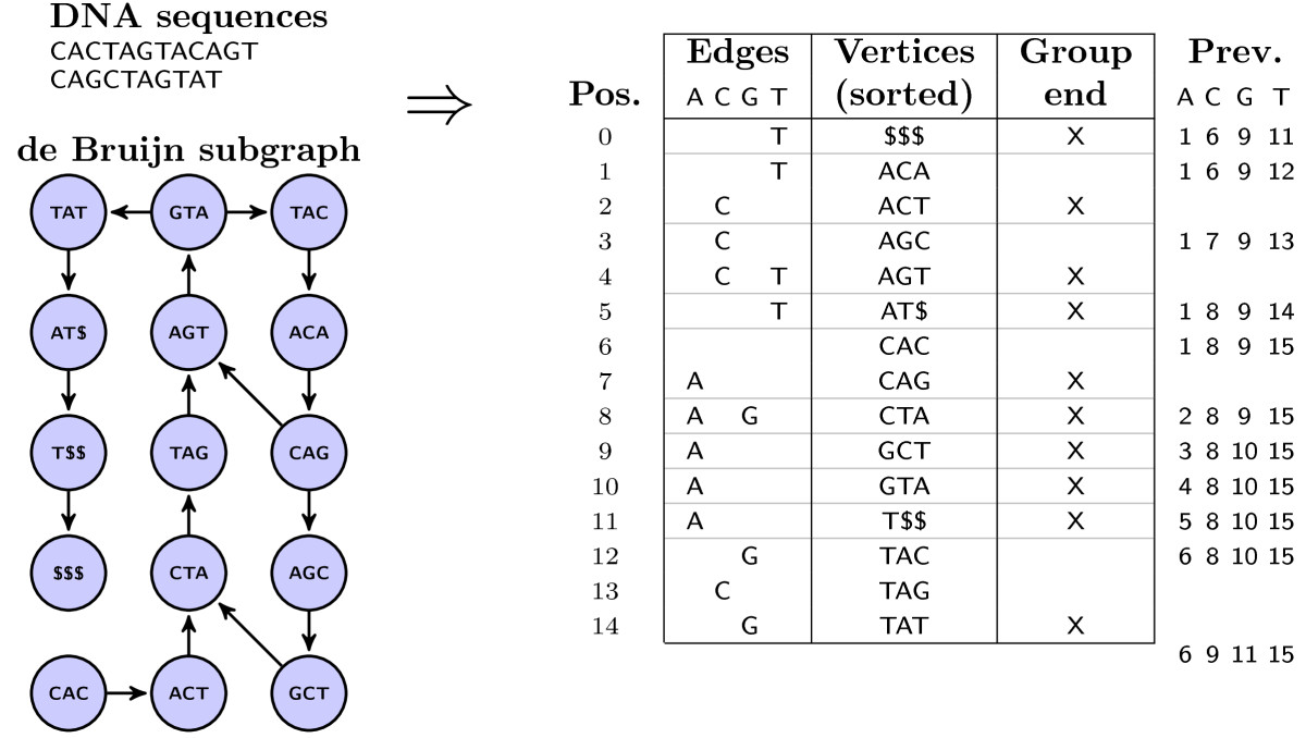 https://static-content.springer.com/image/art%3A10.1186%2F1471-2105-14-313/MediaObjects/12859_2013_Article_6183_Fig1_HTML.jpg