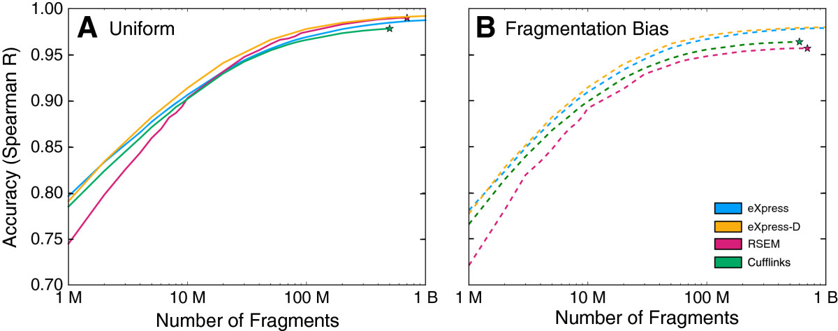 https://static-content.springer.com/image/art%3A10.1186%2F1471-2105-14-358/MediaObjects/12859_2013_Article_6238_Fig1_HTML.jpg