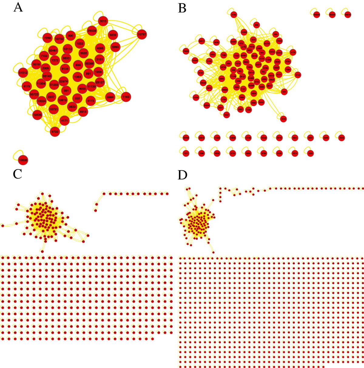https://static-content.springer.com/image/art%3A10.1186%2F1471-2105-14-365/MediaObjects/12859_2013_Article_6228_Fig8_HTML.jpg