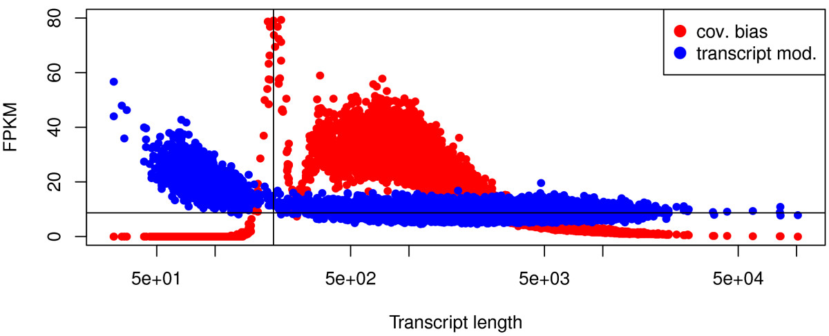 https://static-content.springer.com/image/art%3A10.1186%2F1471-2105-14-370/MediaObjects/12859_2013_Article_6236_Fig1_HTML.jpg