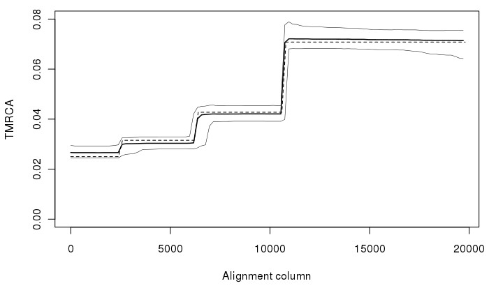 https://static-content.springer.com/image/art%3A10.1186%2F1471-2105-14-40/MediaObjects/12859_2012_Article_5670_Fig2_HTML.jpg