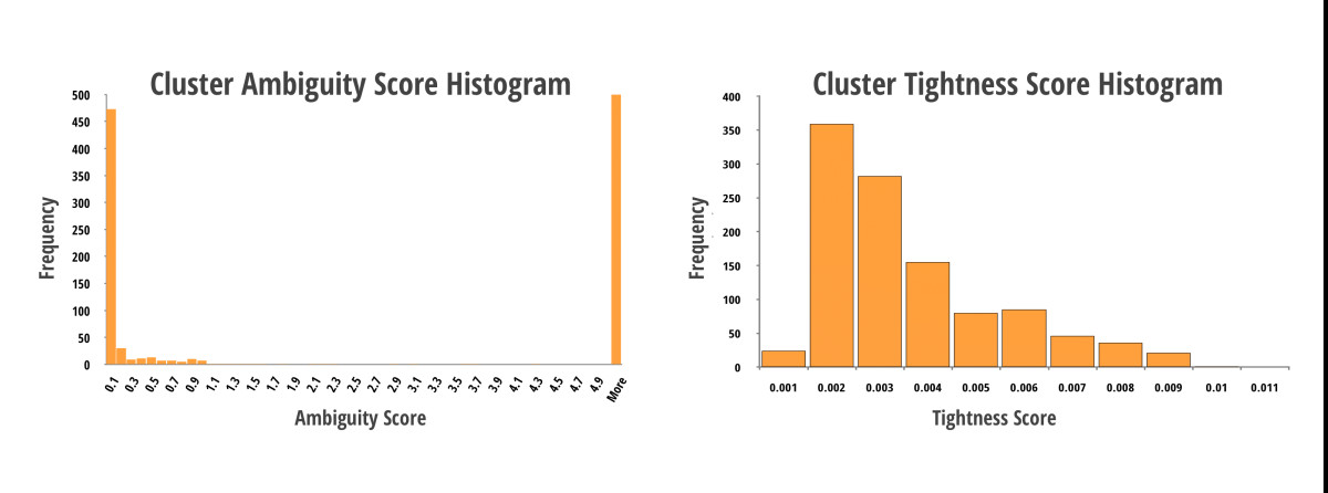 https://static-content.springer.com/image/art%3A10.1186%2F1471-2105-14-49/MediaObjects/12859_2012_Article_5730_Fig11_HTML.jpg