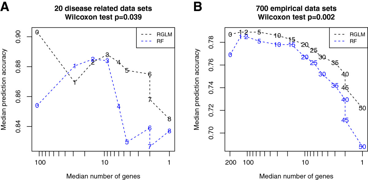 https://static-content.springer.com/image/art%3A10.1186%2F1471-2105-14-5/MediaObjects/12859_2012_Article_5845_Fig10_HTML.jpg