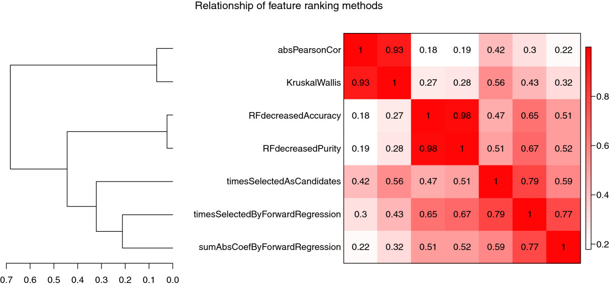 https://static-content.springer.com/image/art%3A10.1186%2F1471-2105-14-5/MediaObjects/12859_2012_Article_5845_Fig8_HTML.jpg