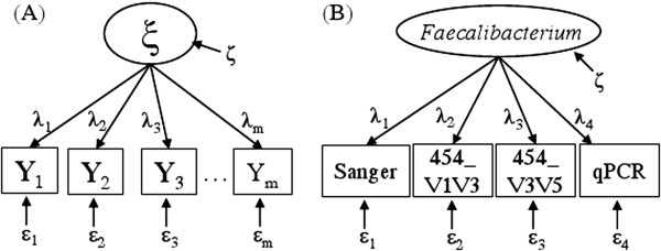 https://static-content.springer.com/image/art%3A10.1186%2F1471-2105-14-79/MediaObjects/12859_2012_Article_5757_Fig1_HTML.jpg