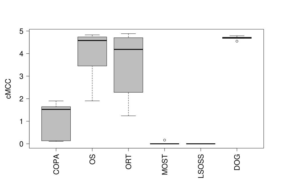 https://static-content.springer.com/image/art%3A10.1186%2F1471-2105-14-81/MediaObjects/12859_2012_Article_5958_Fig1_HTML.jpg