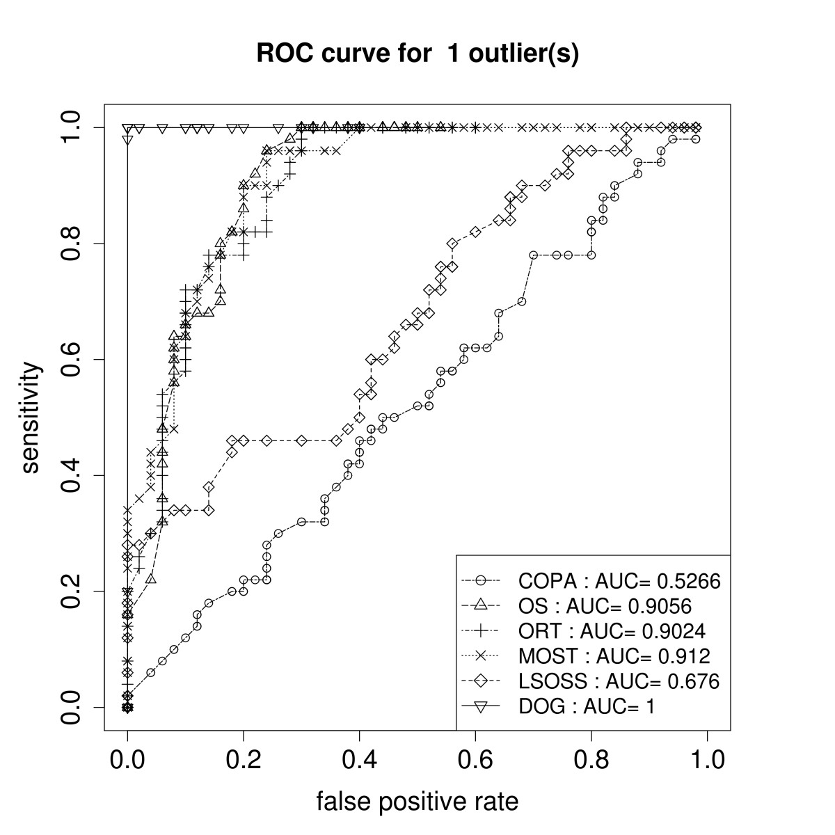 https://static-content.springer.com/image/art%3A10.1186%2F1471-2105-14-81/MediaObjects/12859_2012_Article_5958_Fig3_HTML.jpg