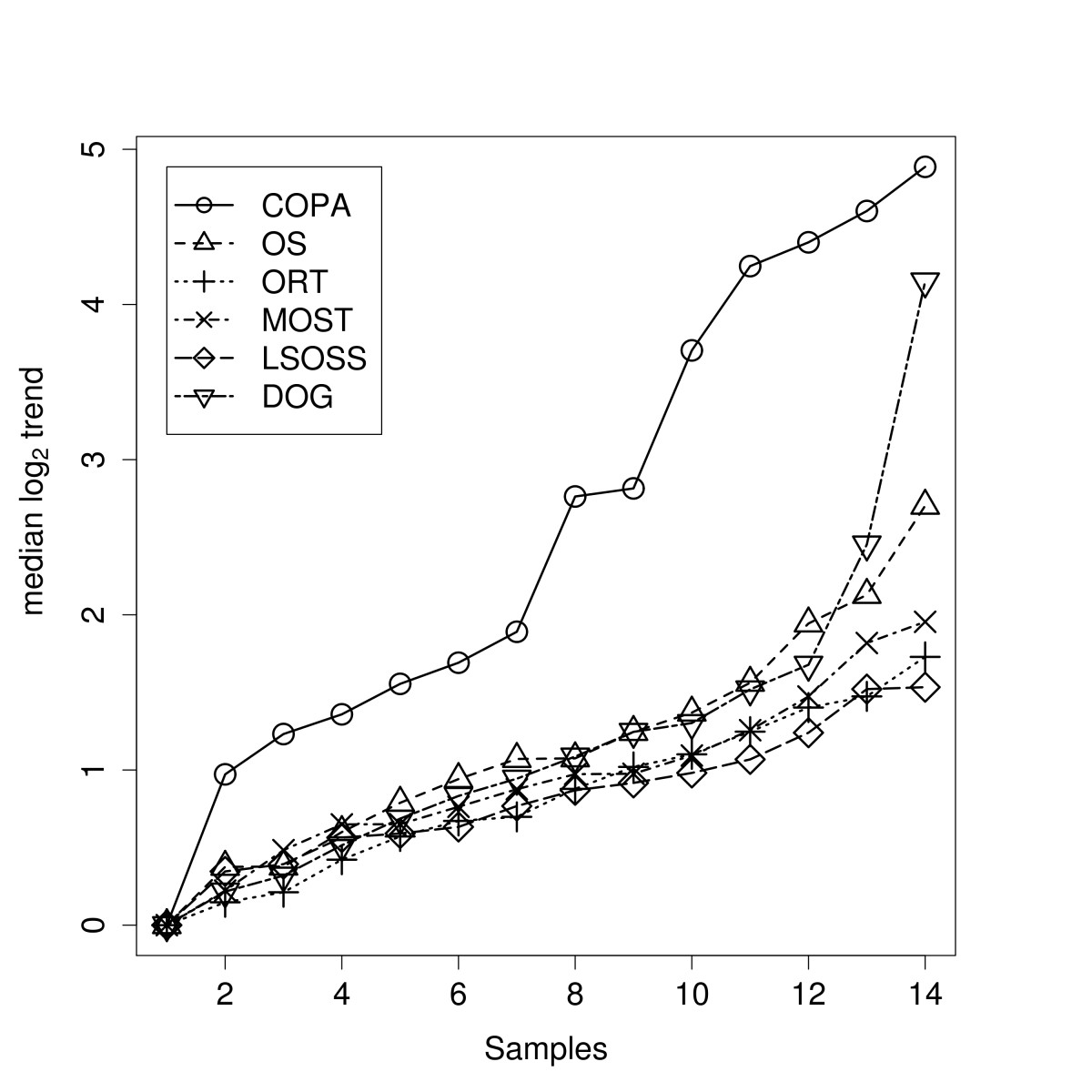 https://static-content.springer.com/image/art%3A10.1186%2F1471-2105-14-81/MediaObjects/12859_2012_Article_5958_Fig6_HTML.jpg