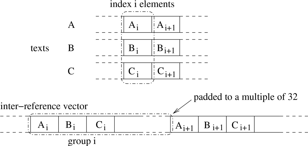 https://static-content.springer.com/image/art%3A10.1186%2F1471-2105-14-S11-S4/MediaObjects/12859_2013_Article_6162_Fig6_HTML.jpg
