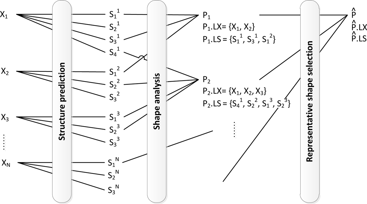 https://static-content.springer.com/image/art%3A10.1186%2F1471-2105-14-S2-S1/MediaObjects/12859_2013_Article_5590_Fig3_HTML.jpg