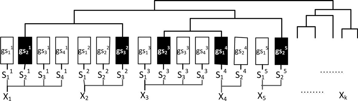 https://static-content.springer.com/image/art%3A10.1186%2F1471-2105-14-S2-S1/MediaObjects/12859_2013_Article_5590_Fig4_HTML.jpg
