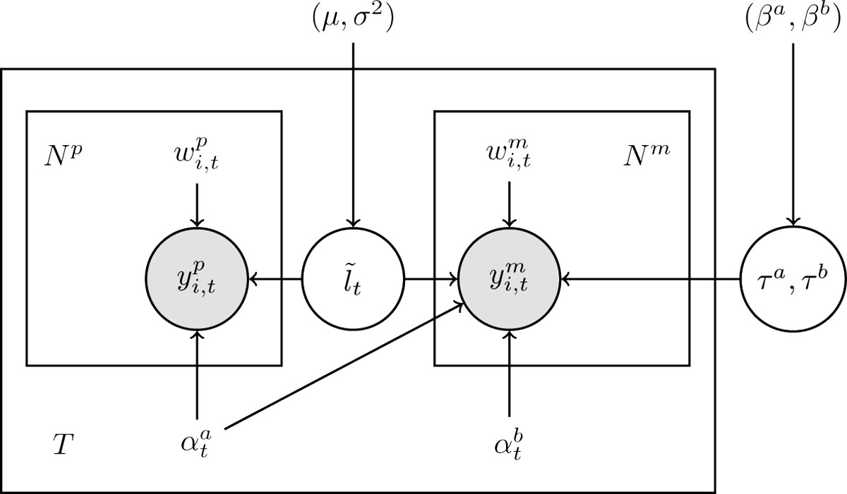 https://static-content.springer.com/image/art%3A10.1186%2F1471-2105-14-S5-S11/MediaObjects/12859_2013_Article_5779_Fig1_HTML.jpg