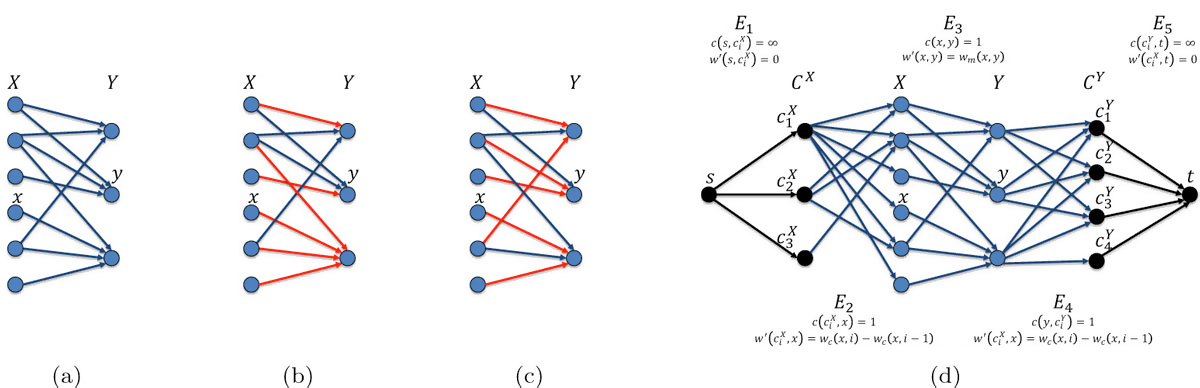 https://static-content.springer.com/image/art%3A10.1186%2F1471-2105-14-S5-S13/MediaObjects/12859_2013_Article_5781_Fig2_HTML.jpg